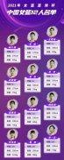 日本女篮2021亚洲杯名单12人阵容_2021年女篮亚洲杯